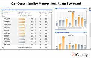 call center quality assurance scorecard With quality scorecard template