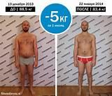 Как похудеть за месяц на 10 кг без вреда для здоровья без диет мужчине
