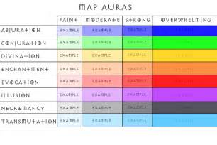People Aura Color Meaning