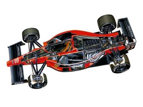 The organization sanctions five racing series: Ferrari Formula 1 Cutaway Drawings | Ferrari, Vehicule
