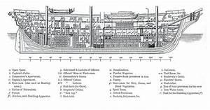 Frigate Ship Diagram