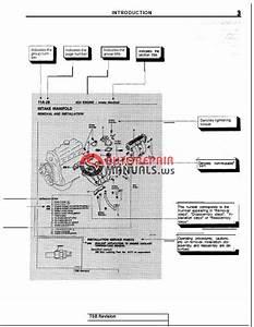 Mitsubishi Engine Service Manuals