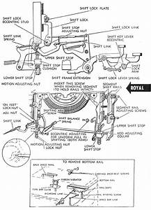 Motion And Shift Mechanism Ames Oami Mechanical Training