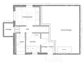 walk in closet floor plans small walk in closet dimensions layout ideas small room