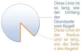 volumen kegel oberflaeche eines kegels volumen und