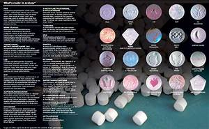 Photo Chart Of Ecstasy Pills And Contents