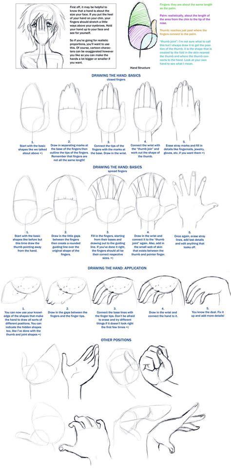 video tutoriales  aprender  dibujar manos frogx