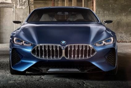 analysis current  future bmw cars automotive industry