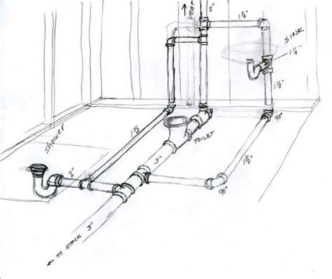 Foremost Sinks by Bathroom Plumbing Vent Diagram Ask The Builder