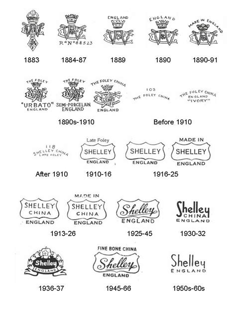 marks china pottery cups shelley backstamps bone porcelain tea english antique cup guide makers mark stamps historical talk royal england