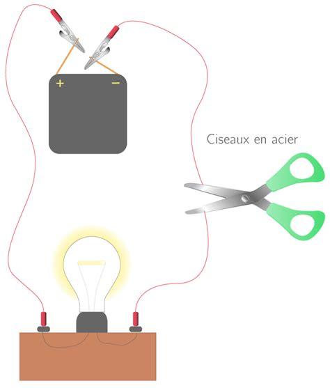 r lage si e conducteur le circuit électrique en série cours physique chimie