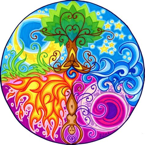 Mandala Images August 2014 Seven Intentions