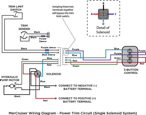 1978 Mercruiser 898 Wiring Diagram by Single Solenoid Trim Wiring Page 1 Iboats Boating