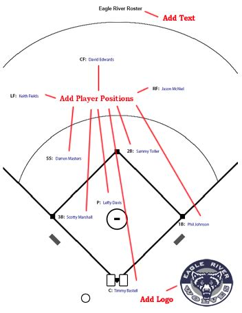 Baseball Diamond Dimensions Little League