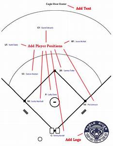 baseball diamond dimensions little league With baseball position chart template