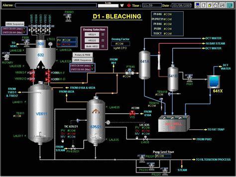 engineering system integration sermax