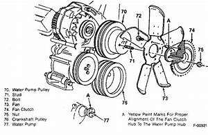 Chevy 5 7 Tbi Engine Diagram