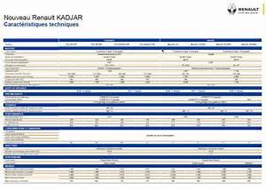 Kadjar Fiche Technique : renault kadjar 2018 nos impressions bord du kadjar restyl l 39 argus ~ Maxctalentgroup.com Avis de Voitures
