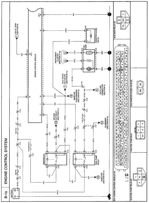 car wiring kia sportage engine wiring diagram 91 similar
