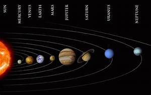 All Planets Names (page 3) - Pics about space