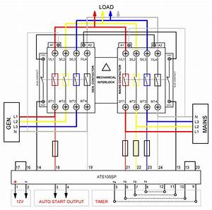 Diesel Engine Diagram Automatic Changeover Switch And Power Line Installation Diagram