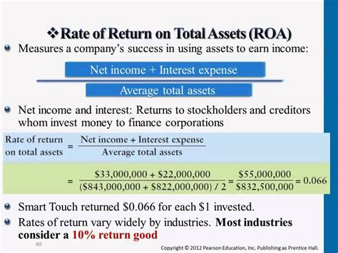 Rate Of Return On Total Assets Roa