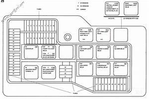 Bmw E30 Fuse Box Layout