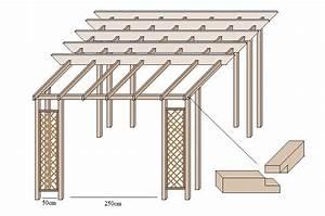Pergola Bauanleitung Pdf : pavillon selber bauen ~ Whattoseeinmadrid.com Haus und Dekorationen