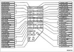 similiar 99 ford ranger fuse diagram keywords fuse panel diagram for 1999 ford ranger 1999 ford ranger supercab