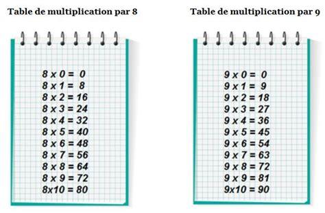 table de multiplication par 8 les tables de multiplication de 8 et de 9 primaire24