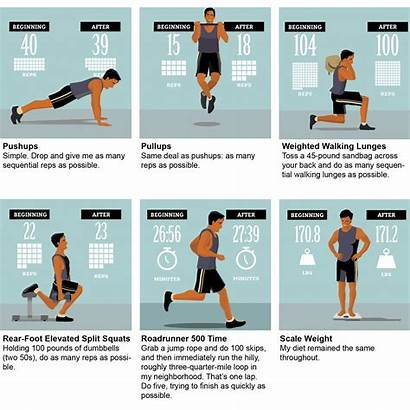 Fitness Workout Exercises Before Plan Happens Exercising