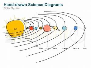 Draw Out Solar System - Pics about space