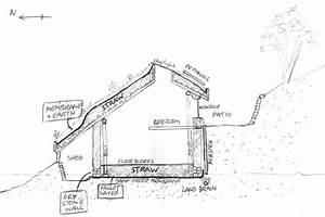 Haus Alleine Bauen : leben wie die hobbits so geht nachhaltiges bauen ~ Articles-book.com Haus und Dekorationen