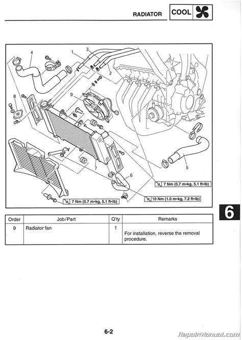 2008 Yamaha R6 Wiring Diagram Part by 2004 2006 Yamaha Fz6 Service Manual