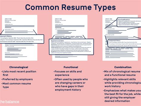 Applicants whose job history are aligned with the same job he/she is applying for would benefit from this type of format. Educational Qualification Table Format For Resume - BEST ...