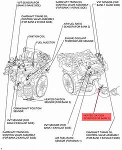 I Have A Toyota Rav 4 2008 V6  And I Am Receiving An Error