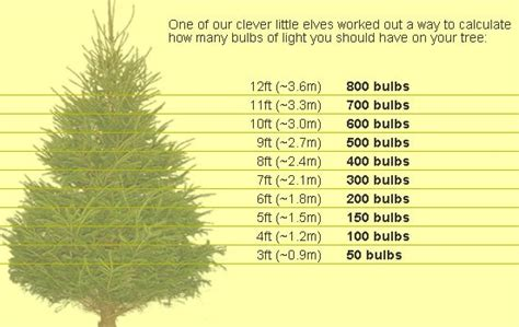 how many feet lights for 8 ft christmas tree how many of lights for tree great printable calendars