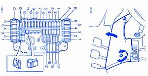 Land Rover 300tdi 1998 Under The Dash Fuse Box  Block Circuit Breaker Diagram  U00bb Carfusebox