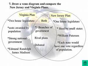 Virginia Plan And New Jersey Plan Venn Diagram