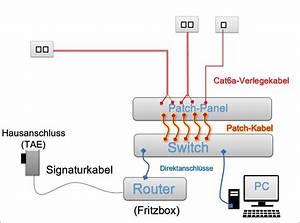 Netzwerk Einrichten Mit Router : plan und verlegung lan netzwerk codedocu de net framework ~ One.caynefoto.club Haus und Dekorationen