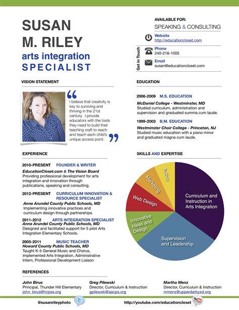 visual resume templates    visual resume