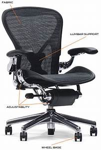 The Definitive Guide To Choosing An Office Chair  U2022 Gear Patrol