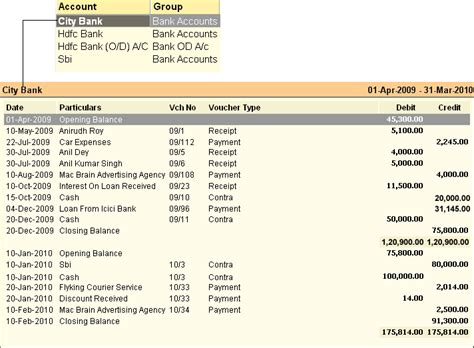 financial management reports bank book