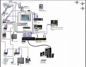 5 1 Sound System Circuit Diagram