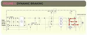 Selection Of Braking Resistor