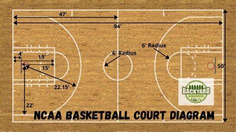 basketball court dimensions diagram  measurements