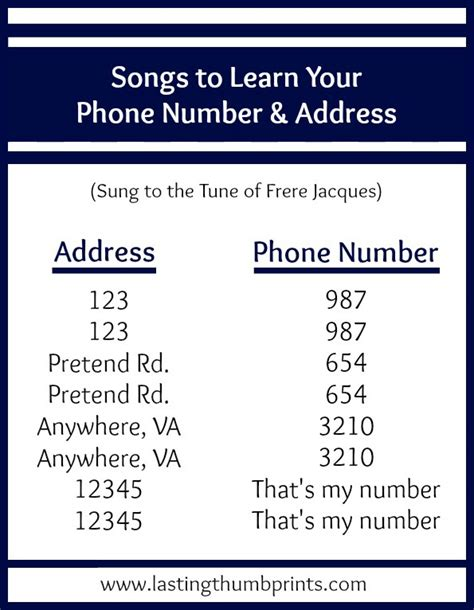 phone number to 8 ways to teach children their address and phone number