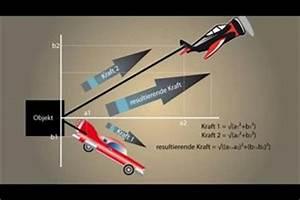 Aufprallkraft Berechnen : video kr fteparallelogramm berechnen so geht 39 s ~ Themetempest.com Abrechnung
