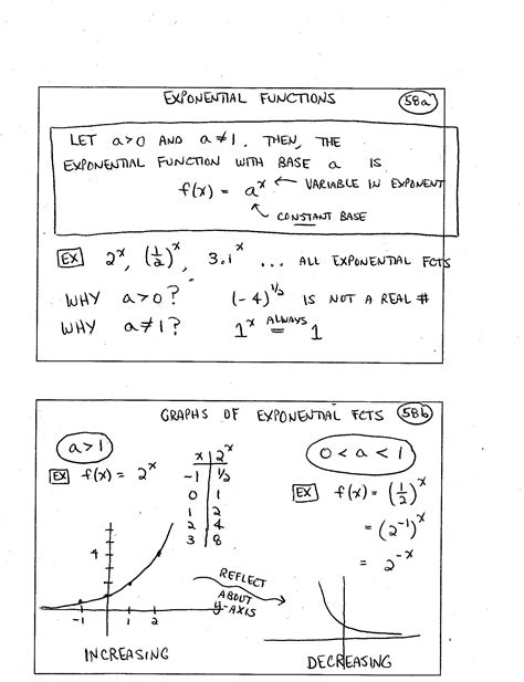 exponential function word problems worksheet worksheets