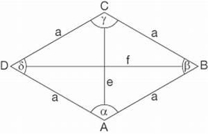 Raute Diagonale Berechnen : rhombus und raute geometrie in der ebene mathe digitales schulbuch spickzettel ~ Themetempest.com Abrechnung
